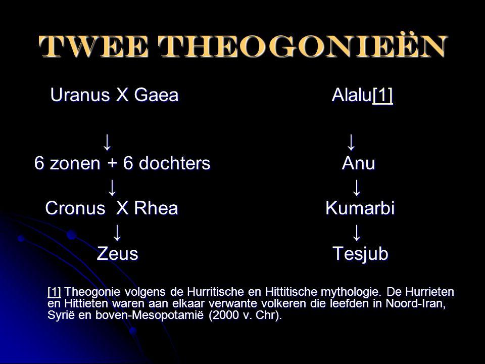 Twee theogonieën Uranus X Gaea Alalu[1] ↓ ↓ 6 zonen + 6 dochters Anu